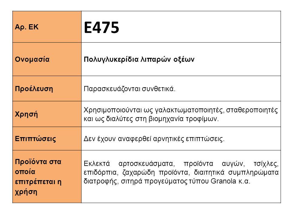 Ε475 Αρ. ΕΚ Πολυγλυκερίδια λιπαρών οξέων Ονομασία
