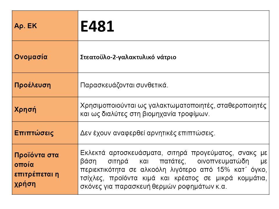 Ε481 Αρ. ΕΚ Στεατοϋλο-2-γαλακτυλικό νάτριο Ονομασία