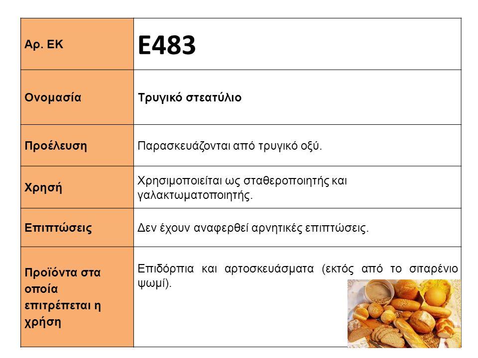 Ε483 Αρ. ΕΚ Τρυγικό στεατύλιο Ονομασία