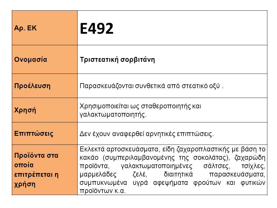 Ε492 Αρ. ΕΚ Τριστεατική σορβιτάνη Ονομασία