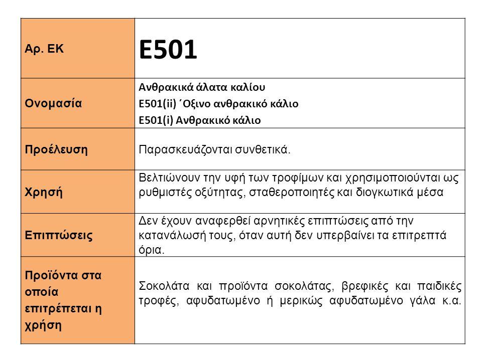 Ε501 Αρ. ΕΚ Ονομασία Ανθρακικά άλατα καλίου