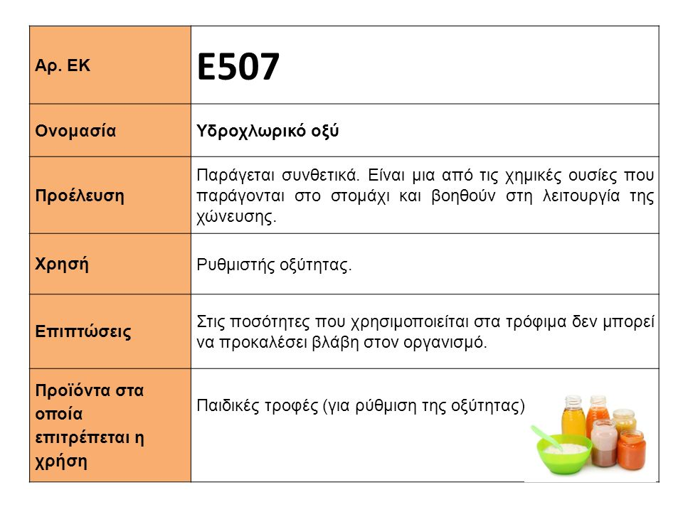 Ε507 Αρ. ΕΚ Υδροχλωρικό οξύ Ονομασία