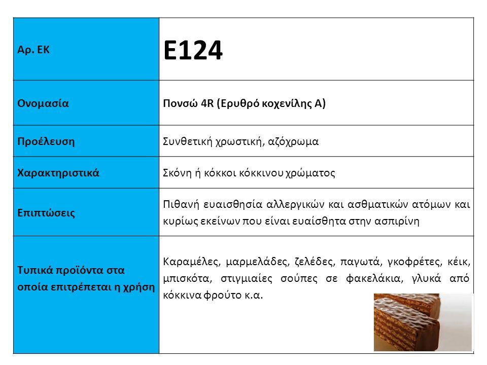 Ε124 Αρ. ΕΚ Ονομασία Πονσώ 4R (Ερυθρό κοχενίλης Α) Προέλευση