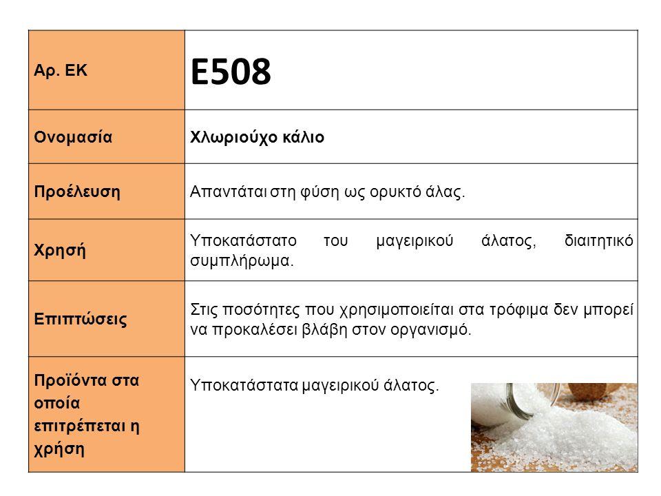 Ε508 Αρ. ΕΚ Χλωριούχο κάλιο Ονομασία