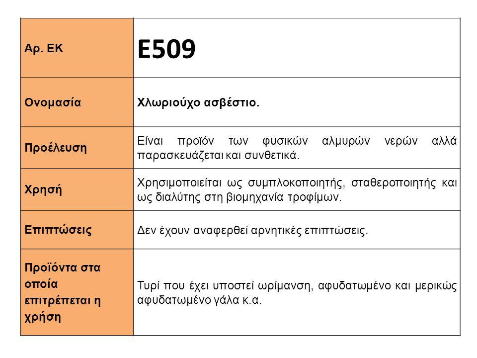 Ε509 Αρ. ΕΚ Χλωριούχο ασβέστιο. Ονομασία