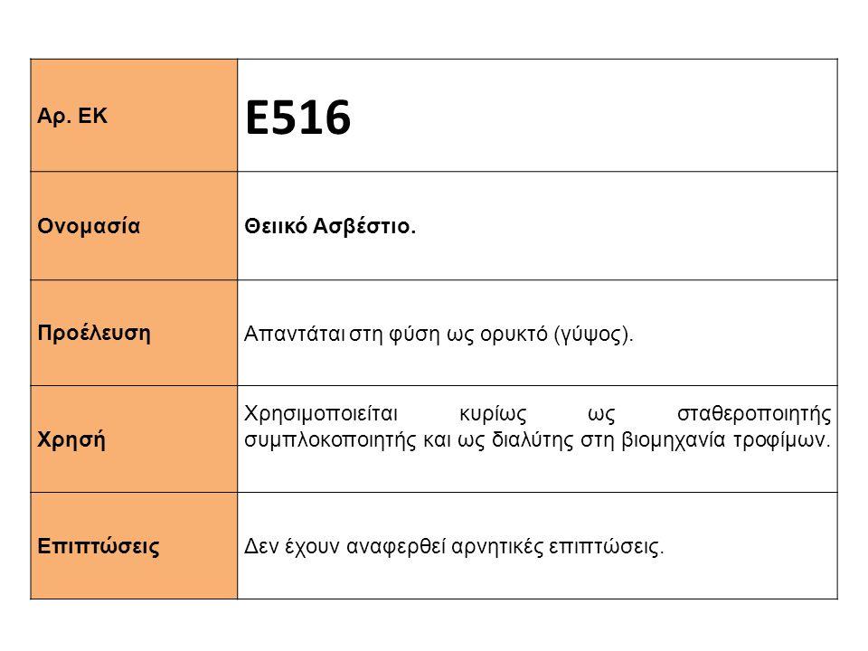 Ε516 Αρ. ΕΚ Θειικό Ασβέστιο. Ονομασία
