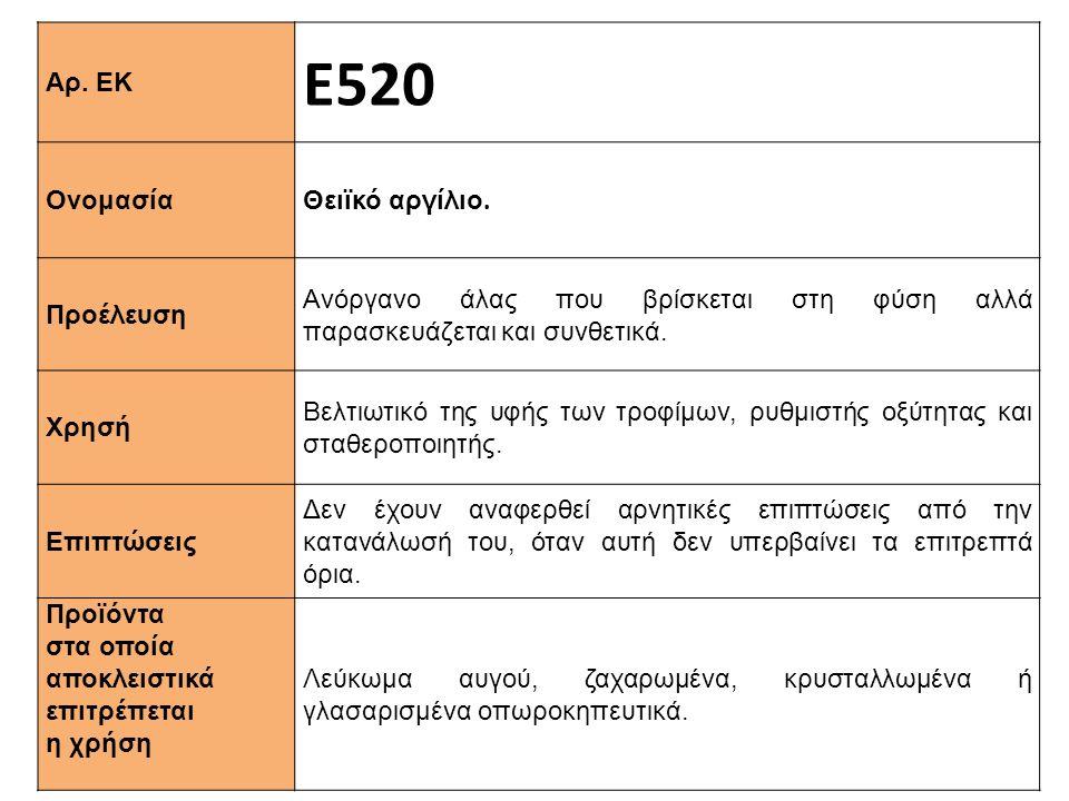 Ε520 Αρ. ΕΚ Θειϊκό αργίλιο. Ονομασία