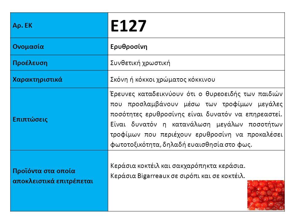 Ε127 Αρ. ΕΚ Ονομασία Ερυθροσίνη Προέλευση Συνθετική χρωστική