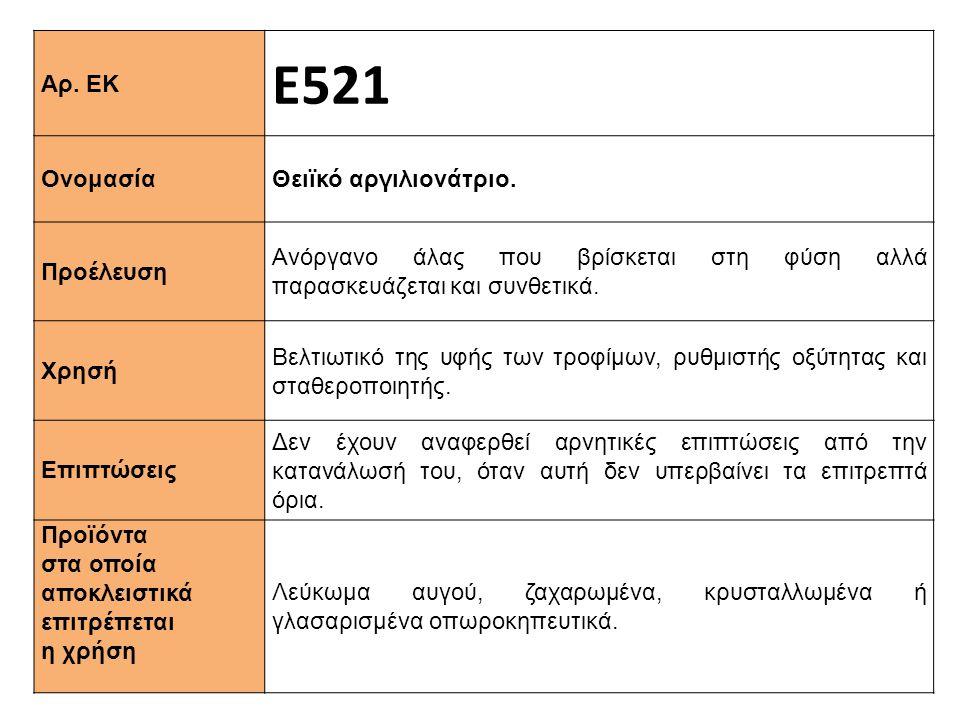 Ε521 Αρ. ΕΚ Θειϊκό αργιλιονάτριο. Ονομασία