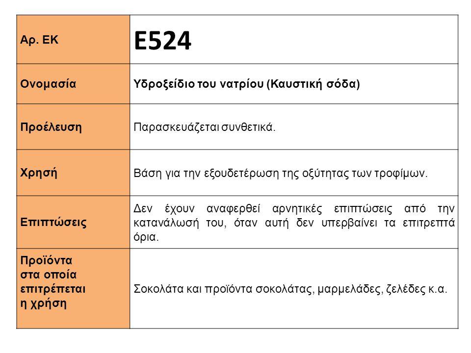 Ε524 Αρ. ΕΚ Υδροξείδιο του νατρίου (Καυστική σόδα) Ονομασία