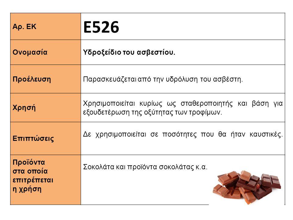 Ε526 Αρ. ΕΚ Υδροξείδιο του ασβεστίου. Ονομασία