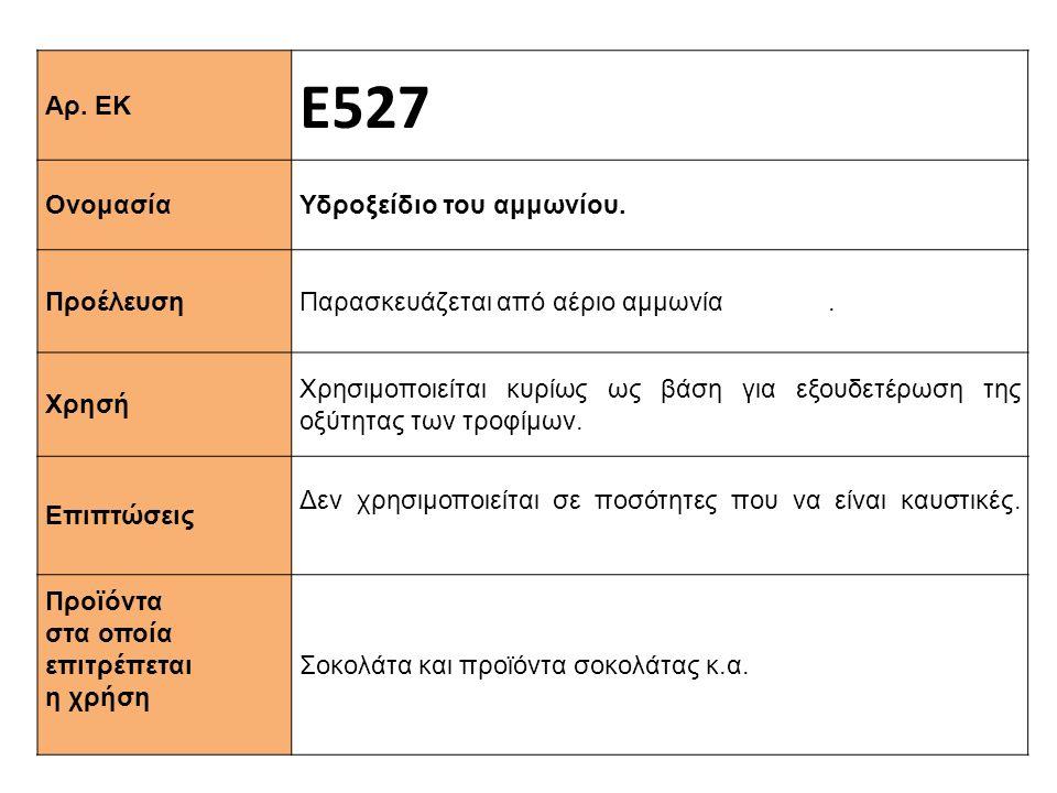 Ε527 Αρ. ΕΚ Υδροξείδιο του αμμωνίου. Ονομασία