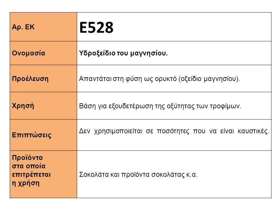 Ε528 Αρ. ΕΚ Υδροξείδιο του μαγνησίου. Ονομασία