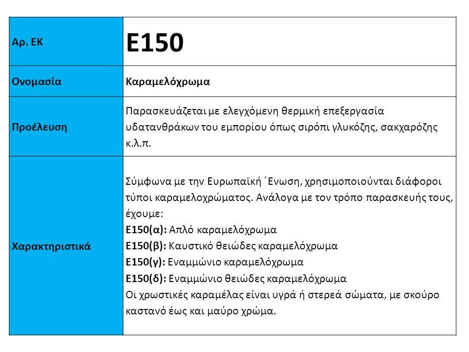 Ε150 Αρ. ΕΚ Ονομασία Καραμελόχρωμα Προέλευση