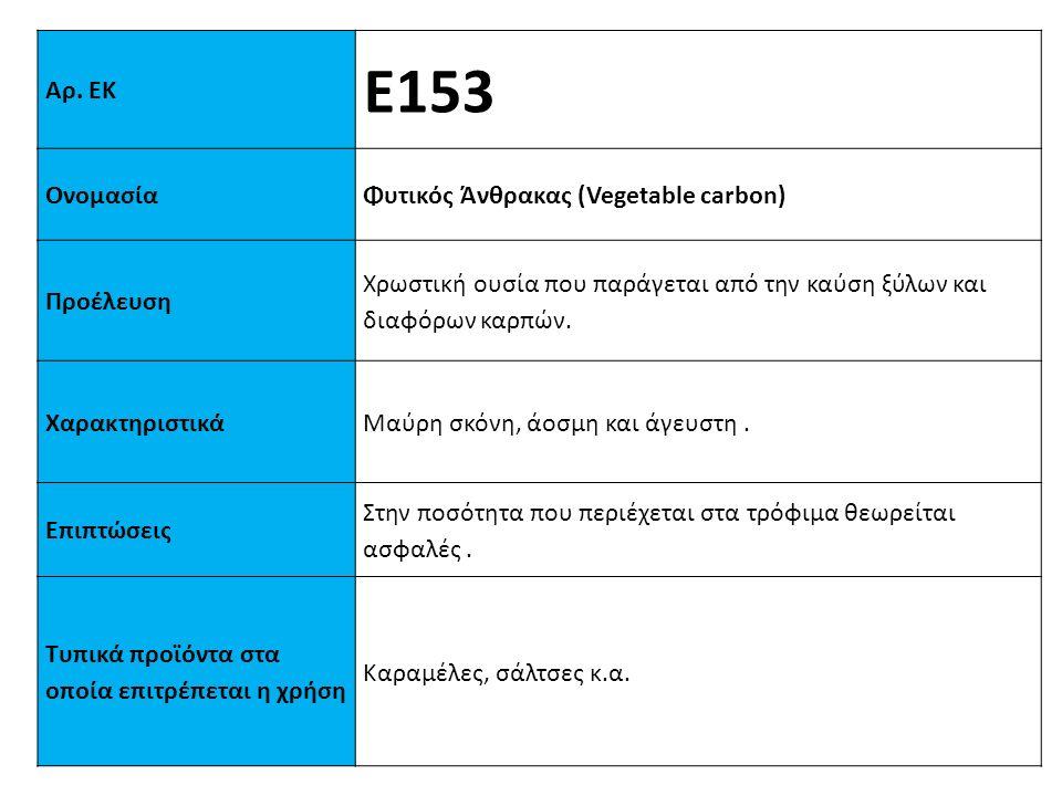 E153 Αρ. ΕΚ Ονομασία Φυτικός Άνθρακας (Vegetable carbon) Προέλευση