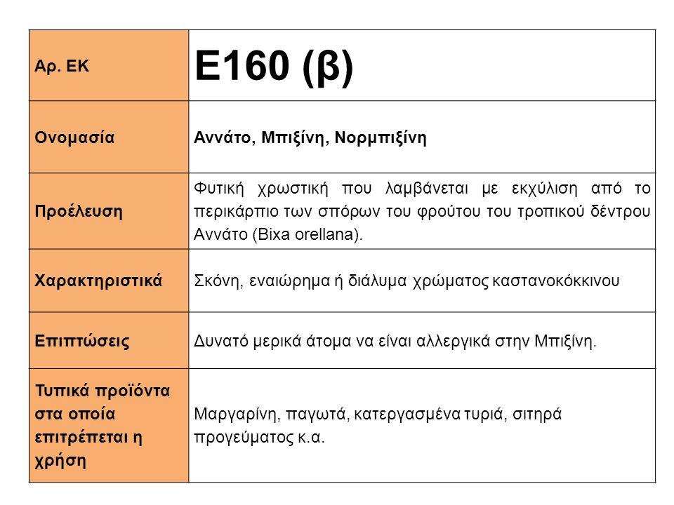 Ε160 (β) Αρ. ΕΚ Ονομασία Αννάτο, Μπιξίνη, Νορμπιξίνη Προέλευση