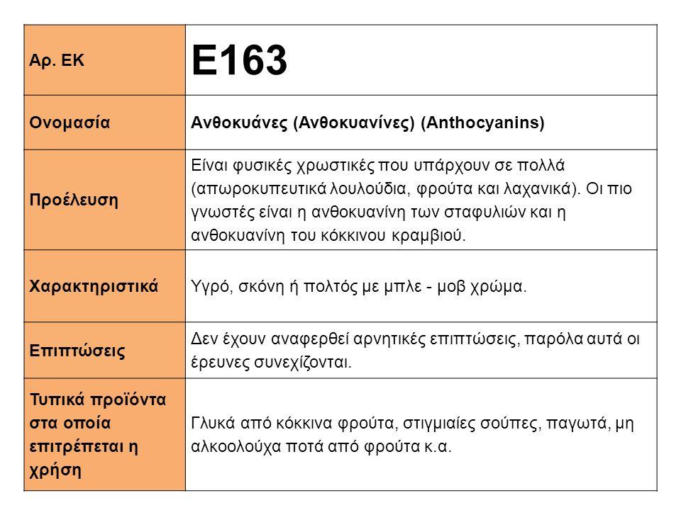 Ε163 Αρ. ΕΚ Ονομασία Aνθοκυάνες (Ανθοκυανίνες) (Anthocyanins)