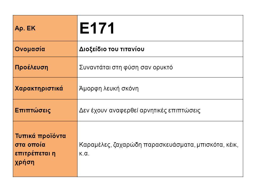 E171 Αρ. ΕΚ Ονομασία Διοξείδιο του τιτανίου Προέλευση