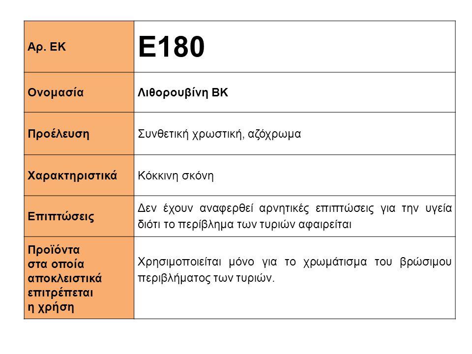 Ε180 Αρ. ΕΚ Ονομασία Λιθορουβίνη ΒΚ Προέλευση