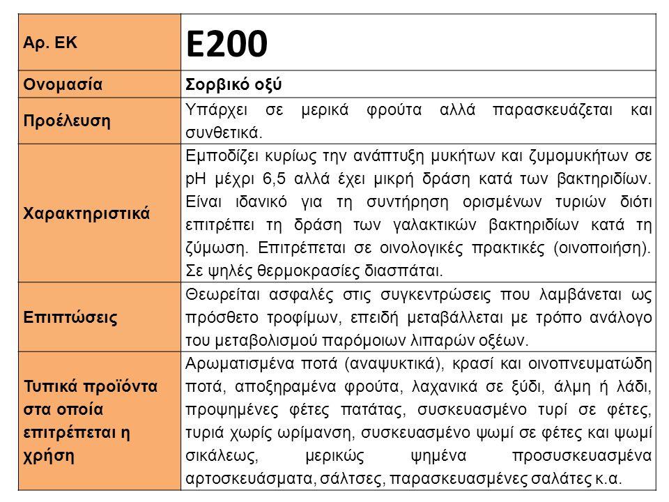 Ε200 Αρ. ΕΚ Ονομασία Σορβικό οξύ Προέλευση