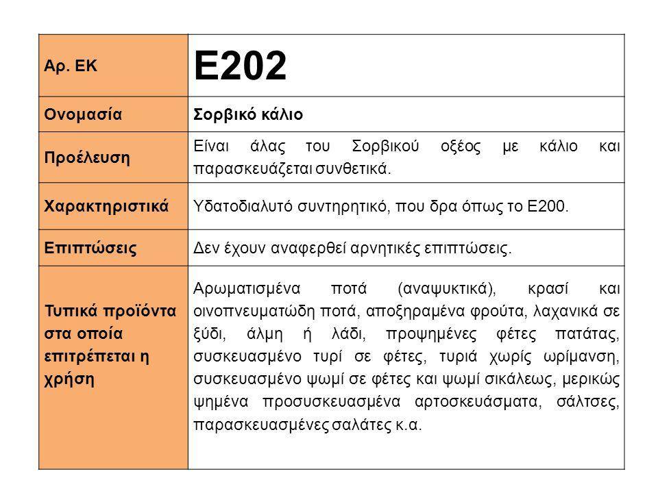 Ε202 Αρ. ΕΚ Ονομασία Σορβικό κάλιο Προέλευση