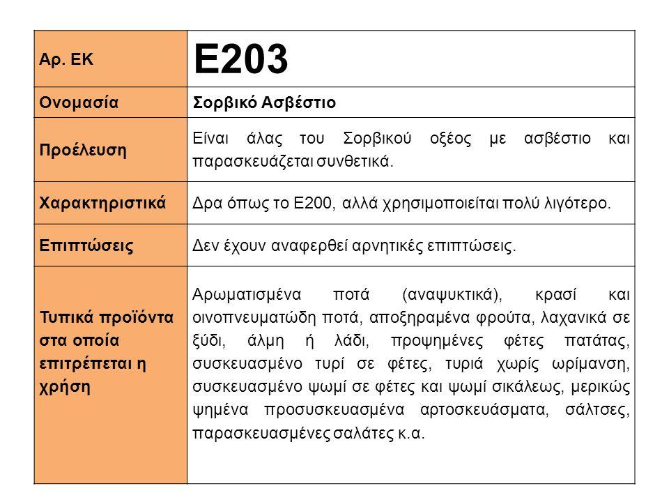 Ε203 Αρ. ΕΚ Ονομασία Σορβικό Ασβέστιο Προέλευση