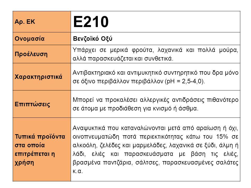 Ε210 Αρ. ΕΚ Ονομασία Βενζοϊκό Οξύ Προέλευση