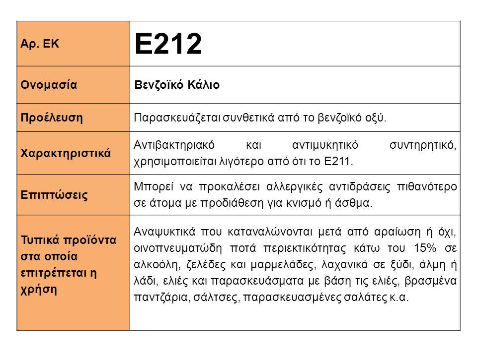 Ε212 Αρ. ΕΚ Ονομασία Βενζοϊκό Κάλιο Προέλευση