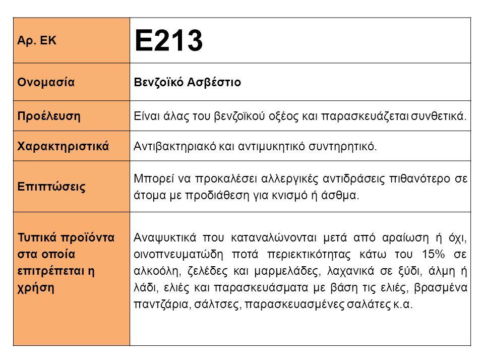 Ε213 Αρ. ΕΚ Ονομασία Βενζοϊκό Ασβέστιο Προέλευση