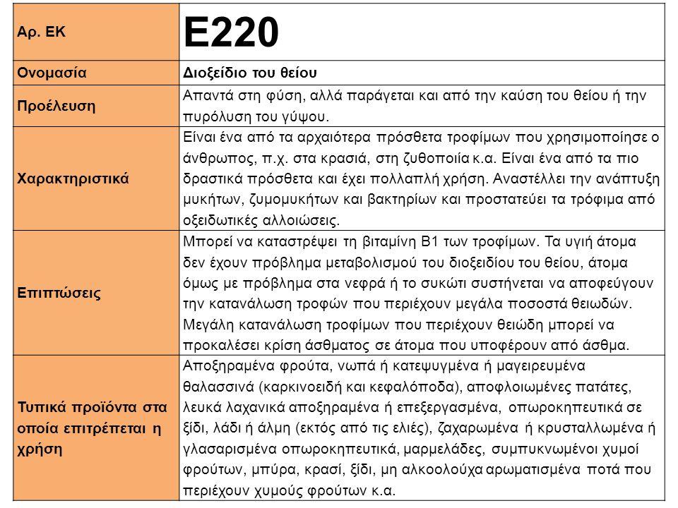 Ε220 Αρ. ΕΚ Ονομασία Διοξείδιο του θείου Προέλευση