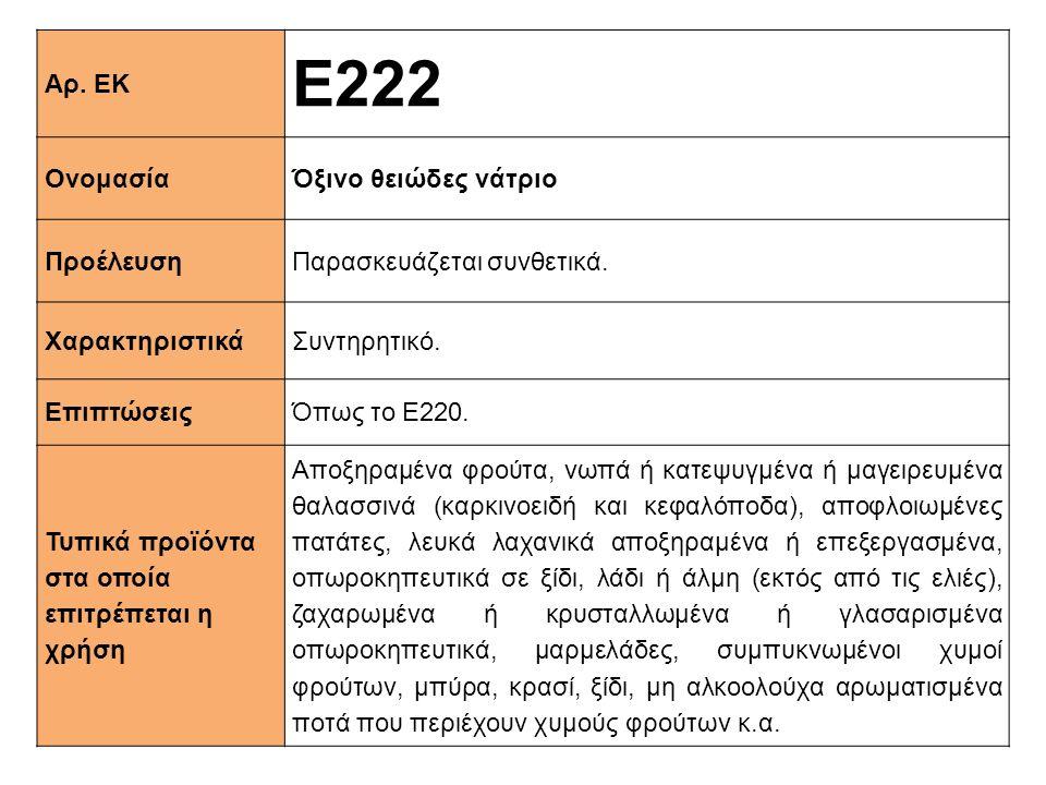 Ε222 Αρ. ΕΚ Ονομασία Όξινο θειώδες νάτριο Προέλευση