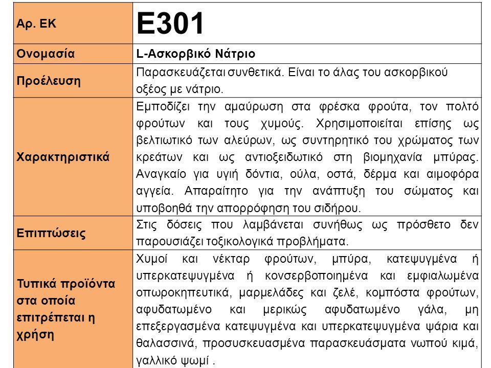 Ε301 Αρ. ΕΚ Ονομασία L-Aσκορβικό Νάτριο Προέλευση
