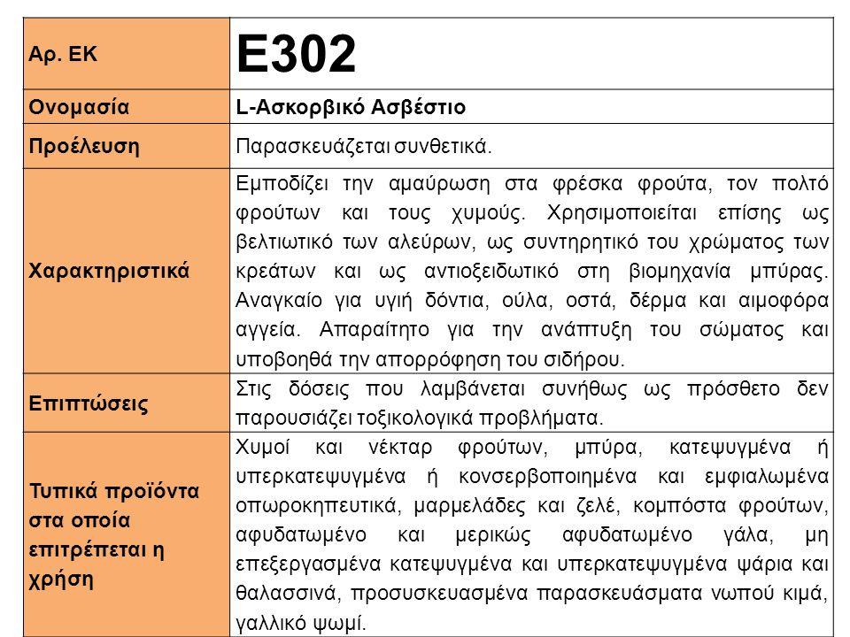 Ε302 Αρ. ΕΚ Ονομασία L-Aσκορβικό Ασβέστιο Προέλευση
