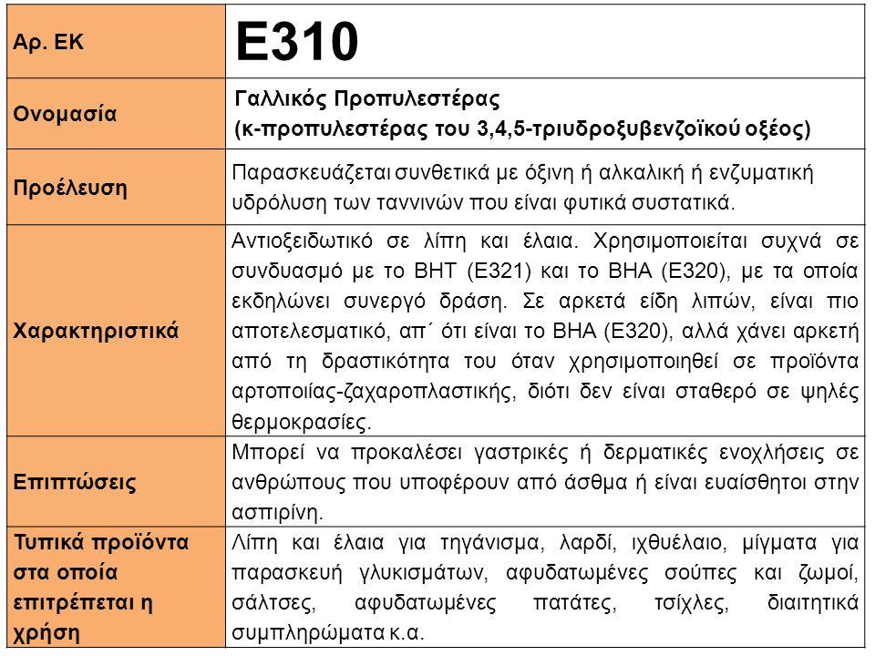 Ε310 Αρ. ΕΚ Ονομασία Γαλλικός Προπυλεστέρας