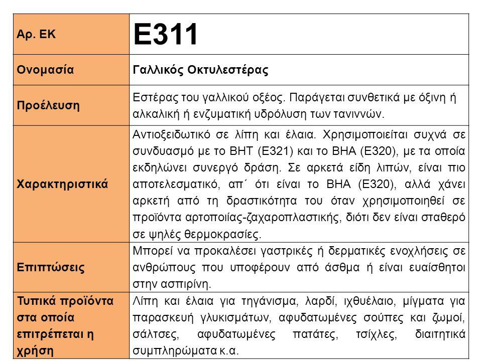 Ε311 Αρ. ΕΚ Ονομασία Γαλλικός Οκτυλεστέρας Προέλευση