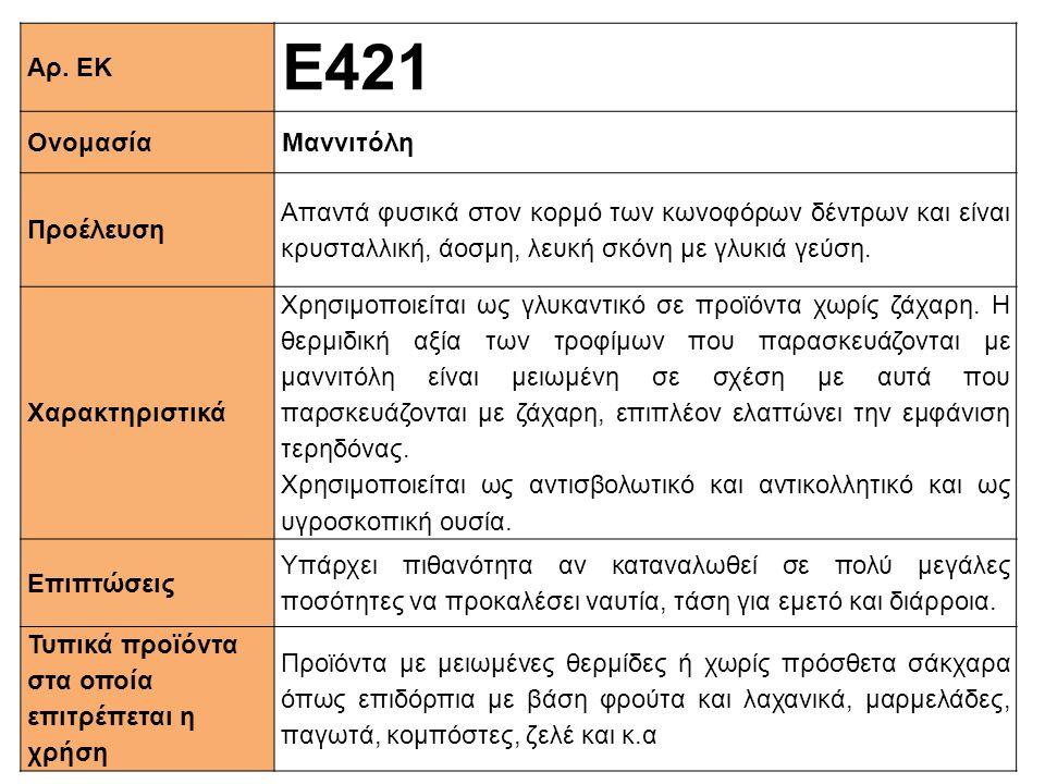 Ε421 Αρ. ΕΚ Ονομασία Μαννιτόλη Προέλευση