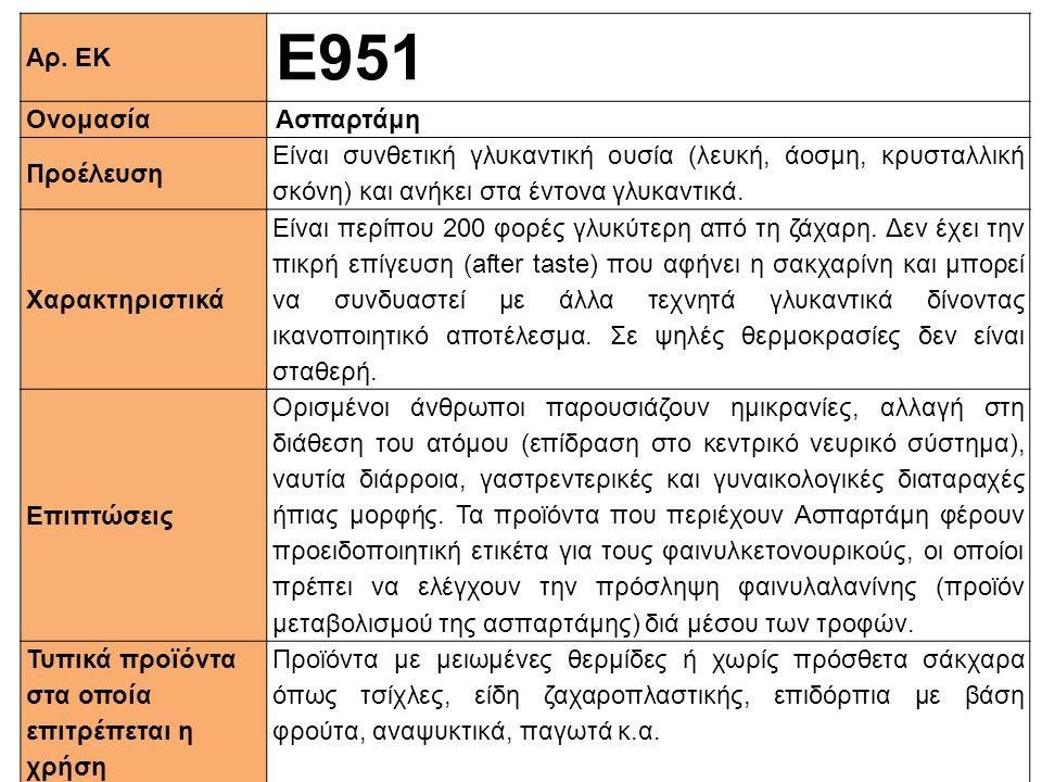 Ε951 Αρ. ΕΚ Ονομασία Ασπαρτάμη Προέλευση