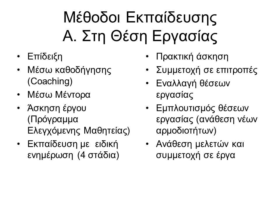 Μέθοδοι Εκπαίδευσης Α. Στη Θέση Εργασίας