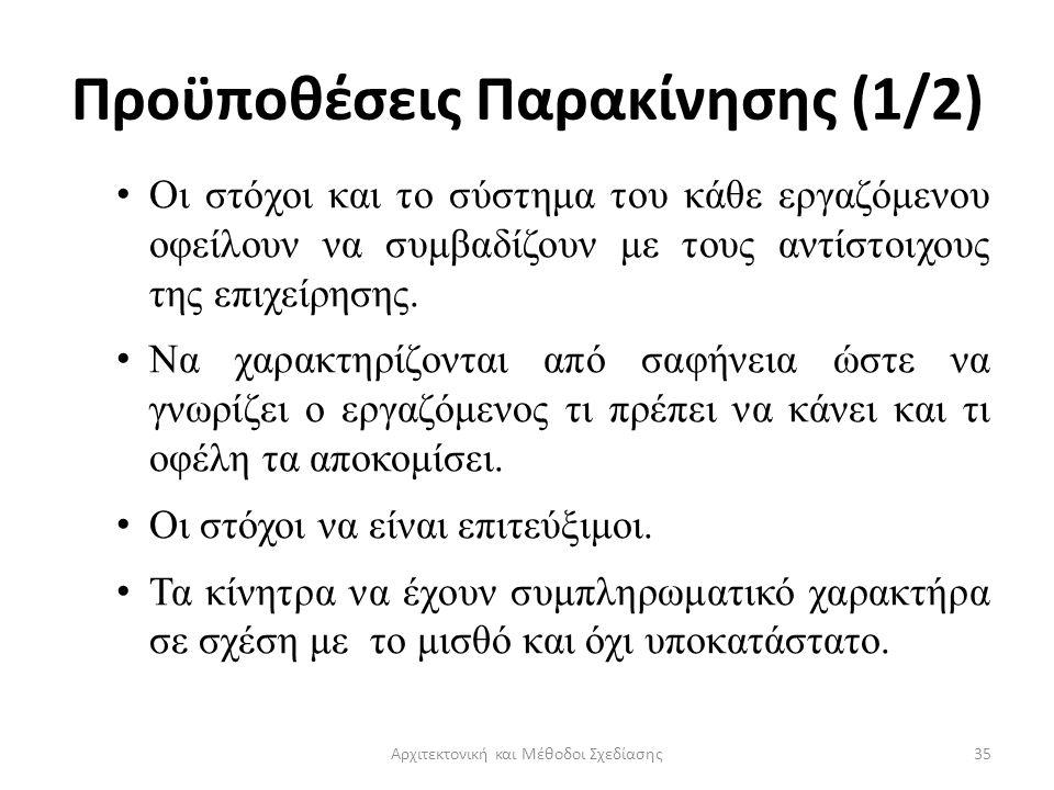 Προϋποθέσεις Παρακίνησης (1/2)