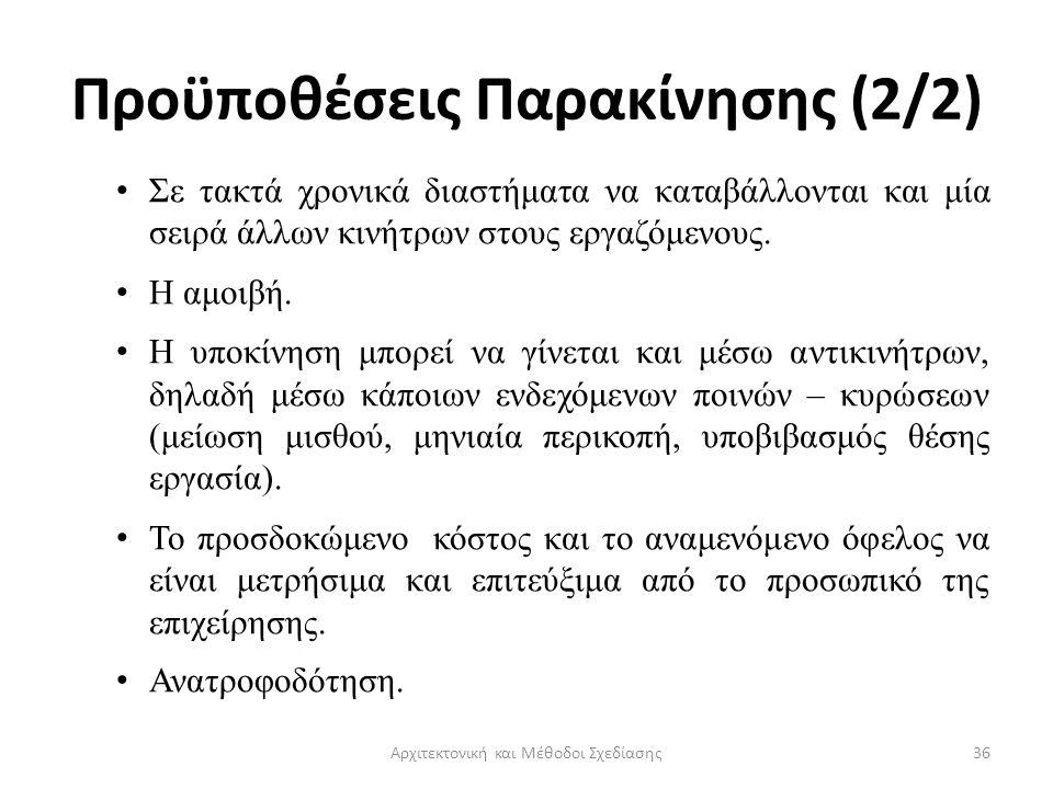 Προϋποθέσεις Παρακίνησης (2/2)