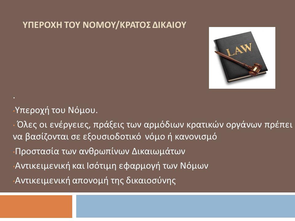 ΥπεροχΗ του ΝΟμου/ΚρΑτοΣ ΔικαΙου