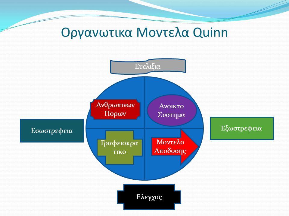 Oργανωτικα Μοντελα Quinn