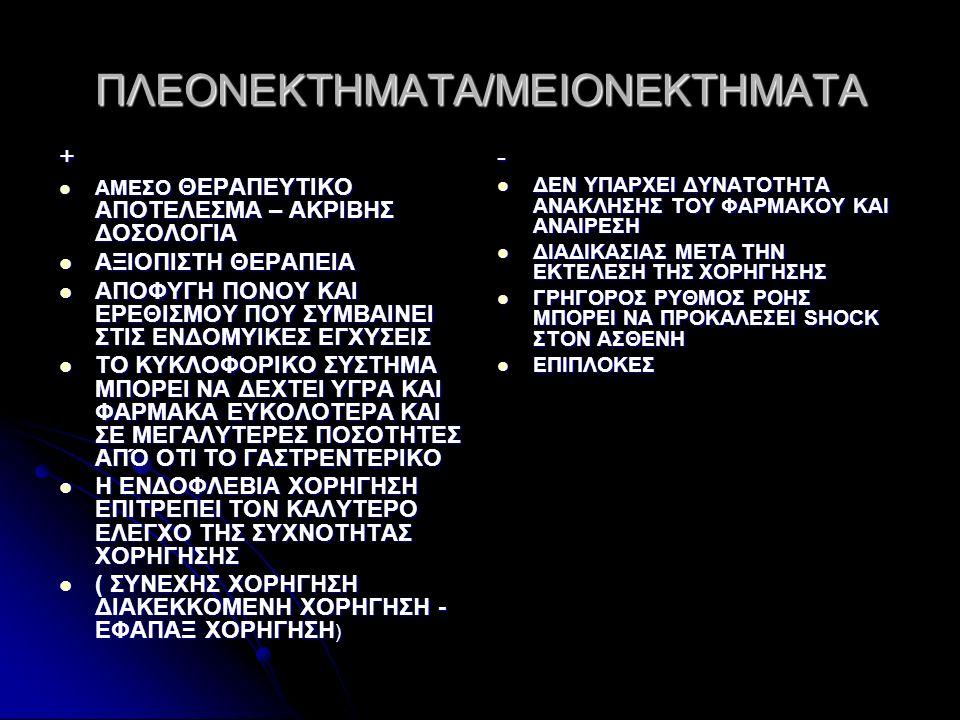 ΠΛΕΟΝΕΚΤΗΜΑΤΑ/ΜΕΙΟΝΕΚΤΗΜΑΤΑ