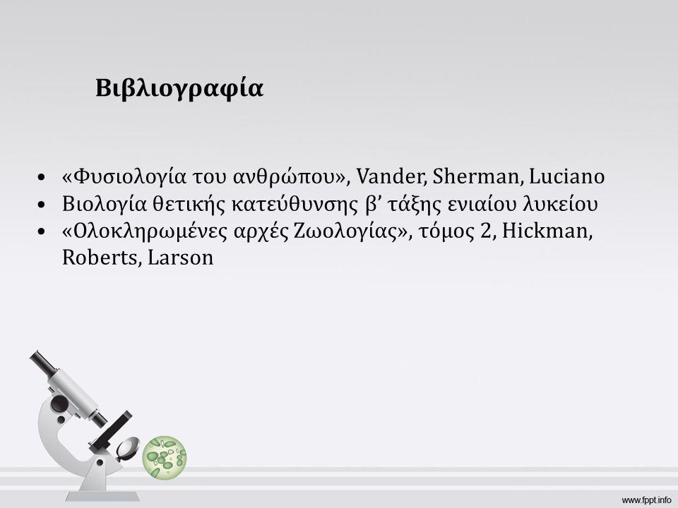 Βιβλιογραφία «Φυσιολογία του ανθρώπου», Vander, Sherman, Luciano