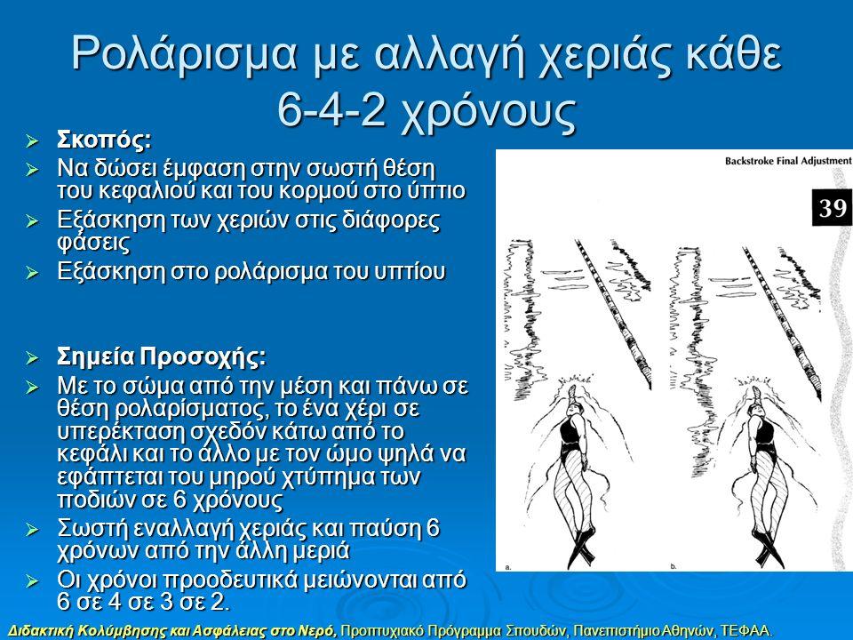 Ρολάρισμα με αλλαγή χεριάς κάθε 6-4-2 χρόνους