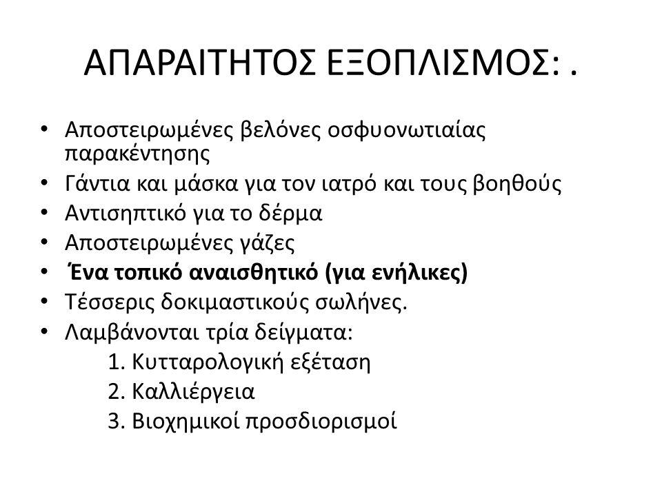 ΑΠΑΡΑΙΤΗΤΟΣ ΕΞΟΠΛΙΣΜΟΣ: .