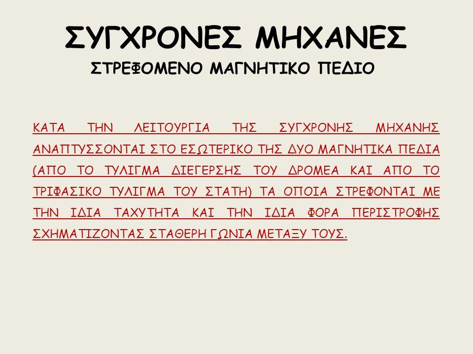 ΣΤΡΕΦΟΜΕΝΟ ΜΑΓΝΗΤΙΚΟ ΠΕΔΙΟ