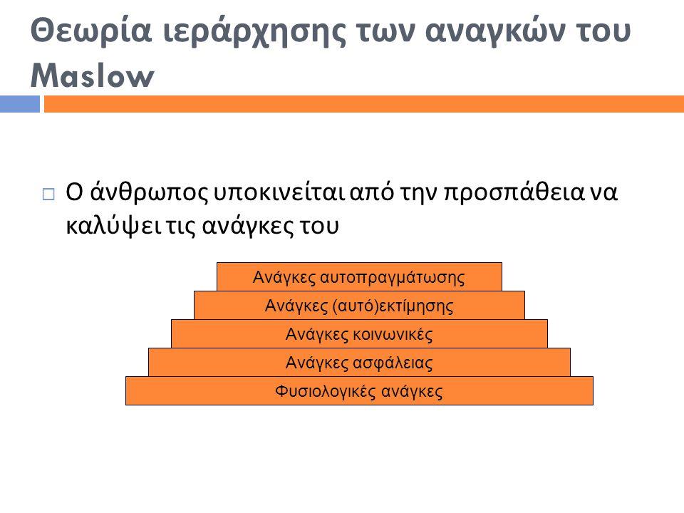 Θεωρία ιεράρχησης των αναγκών του Maslow
