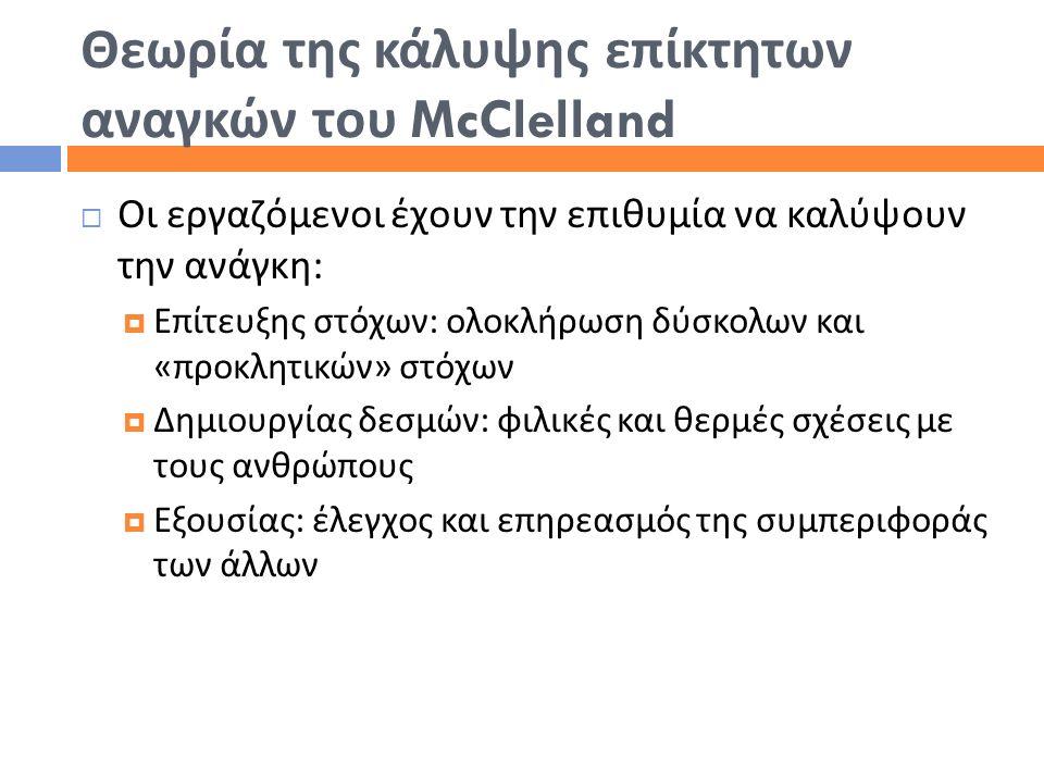 Θεωρία της κάλυψης επίκτητων αναγκών του McClelland