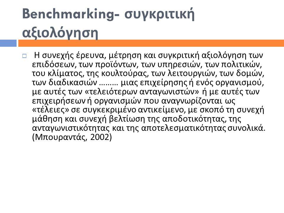 Benchmarking- συγκριτική αξιολόγηση